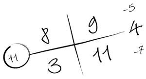 Calcular número