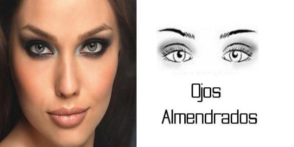 Cu l es tu tipo de ojos recon celo y ve c mo maquillarlos - Maneras de pintar los ojos ...