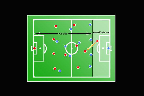 El offside o fuera de juego explicaci n a una de las for Regla fuera de juego futbol