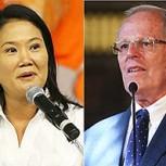 Elecciones en Perú: 5 preguntas clave para entender los resultados de los comicios y lo que viene