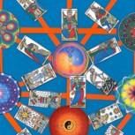 ¿Qué es el árbol de la vida y cuál es su relación con el Tarot?