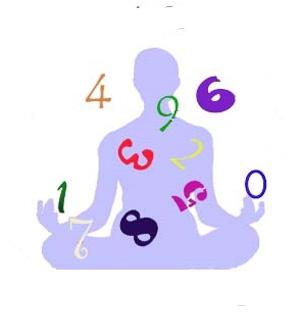 Numerología: Un manual de instrucciones | Autoayuda