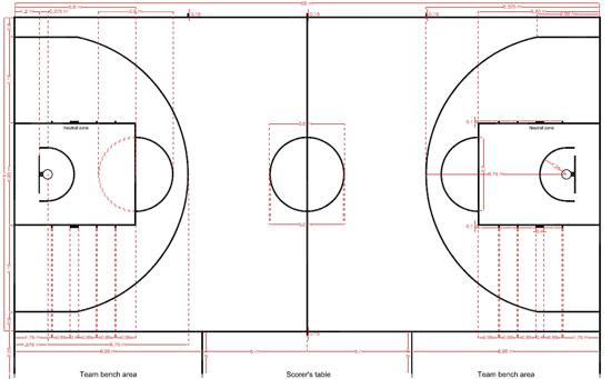 Cancha de basketball, medidas | Básquetbol