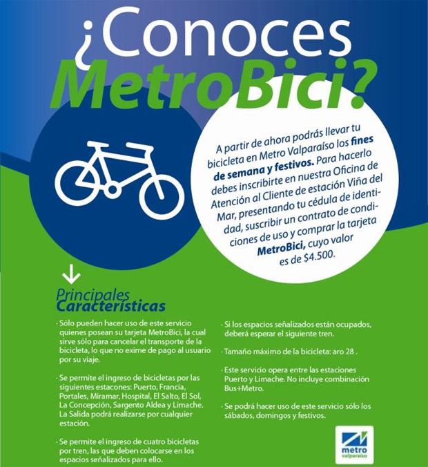 Merval Bicicletas