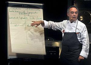 la cocina molecular cocina