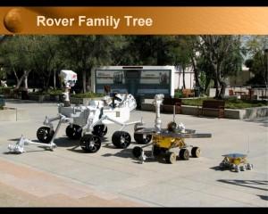 Comparación Rovers Marcianos