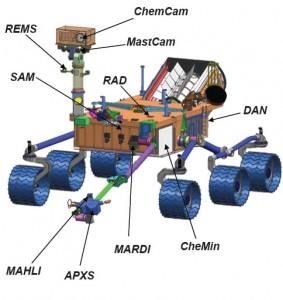 Instrumentos MSL