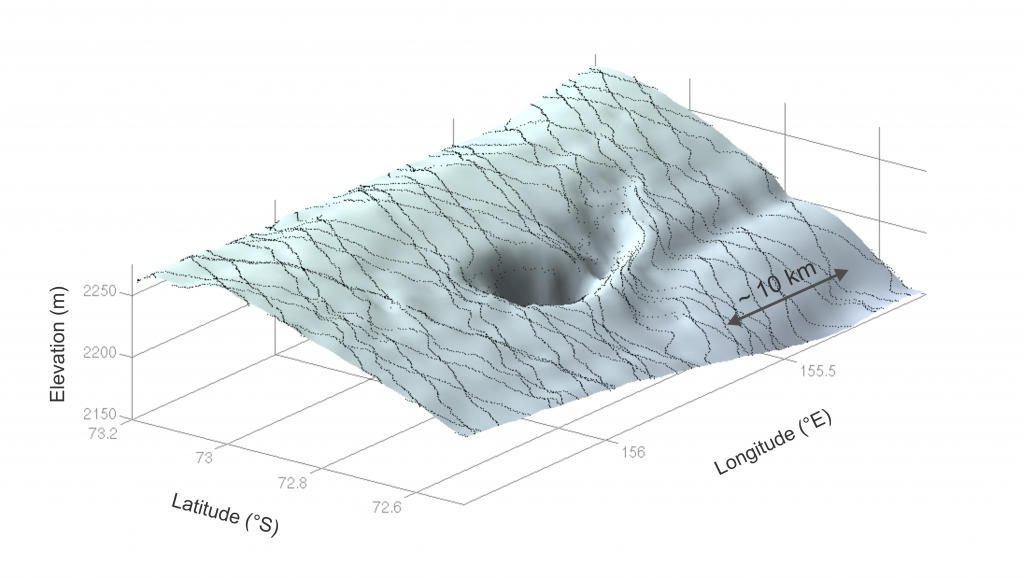 cráter gigantesco Antártida