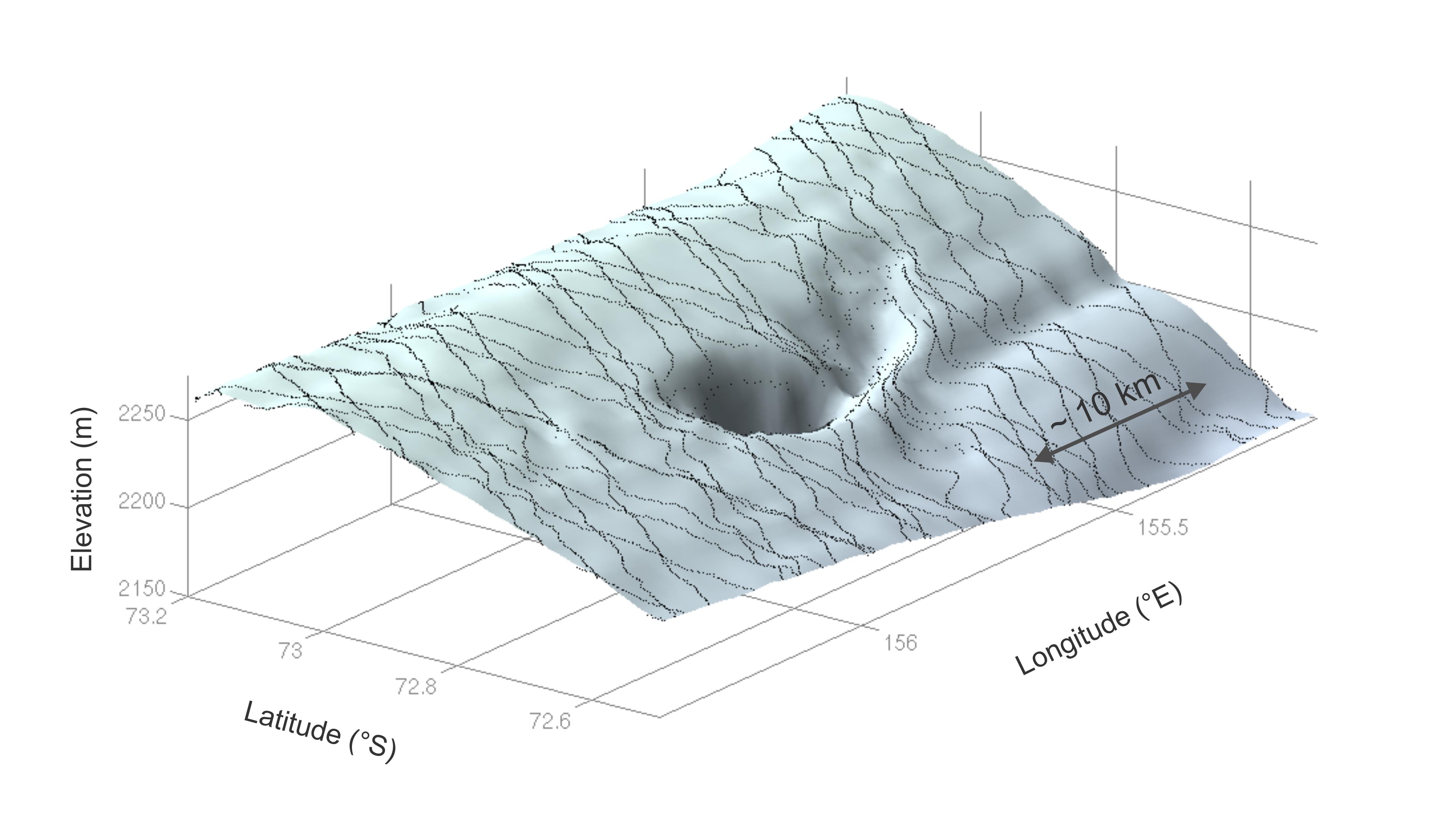 El cráter pone en riesgo toda la capa de hielo antártica