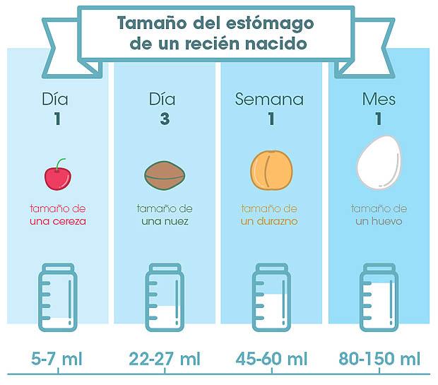 366 relatos de lactancia: 7 Relato: Lactancia y Ayudas