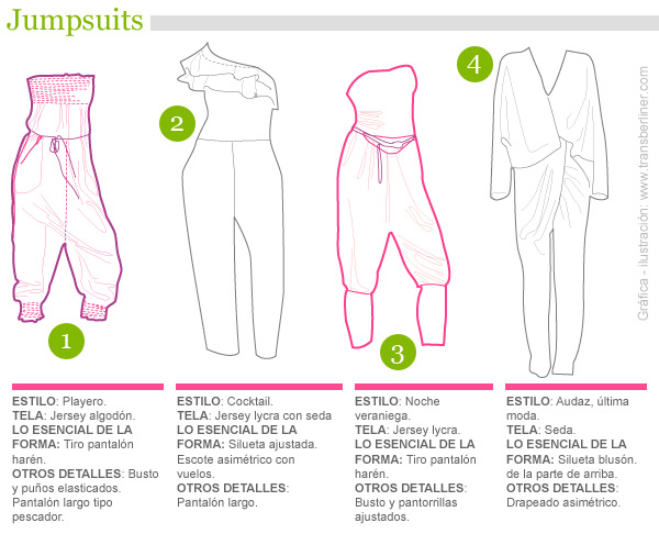 Versiones del jumpsuit