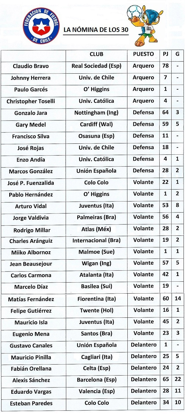nomina seleccion