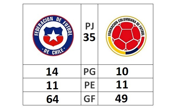 historial_colombia
