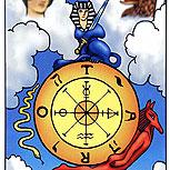 ¿Qué significa la Rueda de la Fortuna en el Tarot?