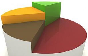 La partición de una herencia: ¿Cómo se distribuyen los bienes?